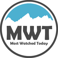 Most Watched Today